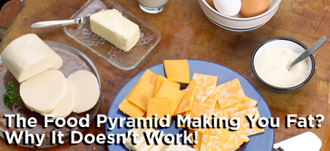 Food Pyramid Making You Fat